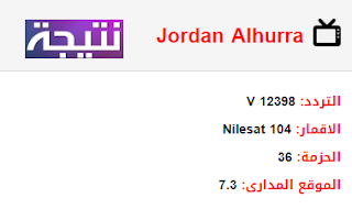 تردد قناة الحرة الاردنية Jordan Alhurra الجديد 2018 على النايل سات