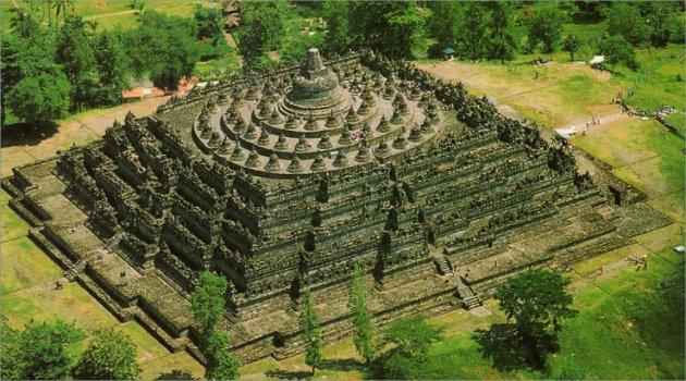 tempat wisata terpopuler di jogja Daftar Nama Tempat Wisata Di Daerah Istimewa Yogyakarta