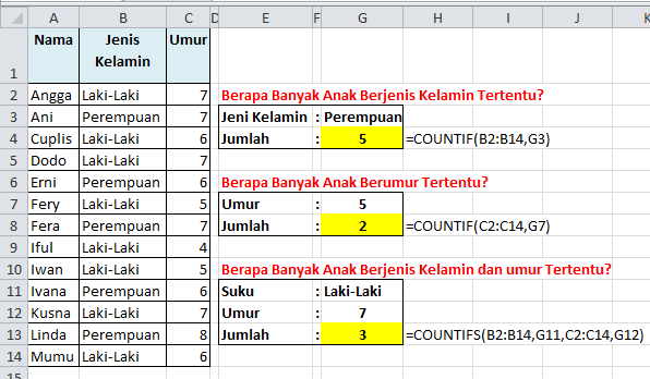 Contoh Rumus Excel COUNTIF dan COUNTIFS