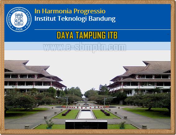 Daya Tampung Sbmptn Kuota Daya Tampung Universitas Sumatera E Sbmptn Httpe Sbmptn201511prediksi Soal Sbmptn 2016 Dan
