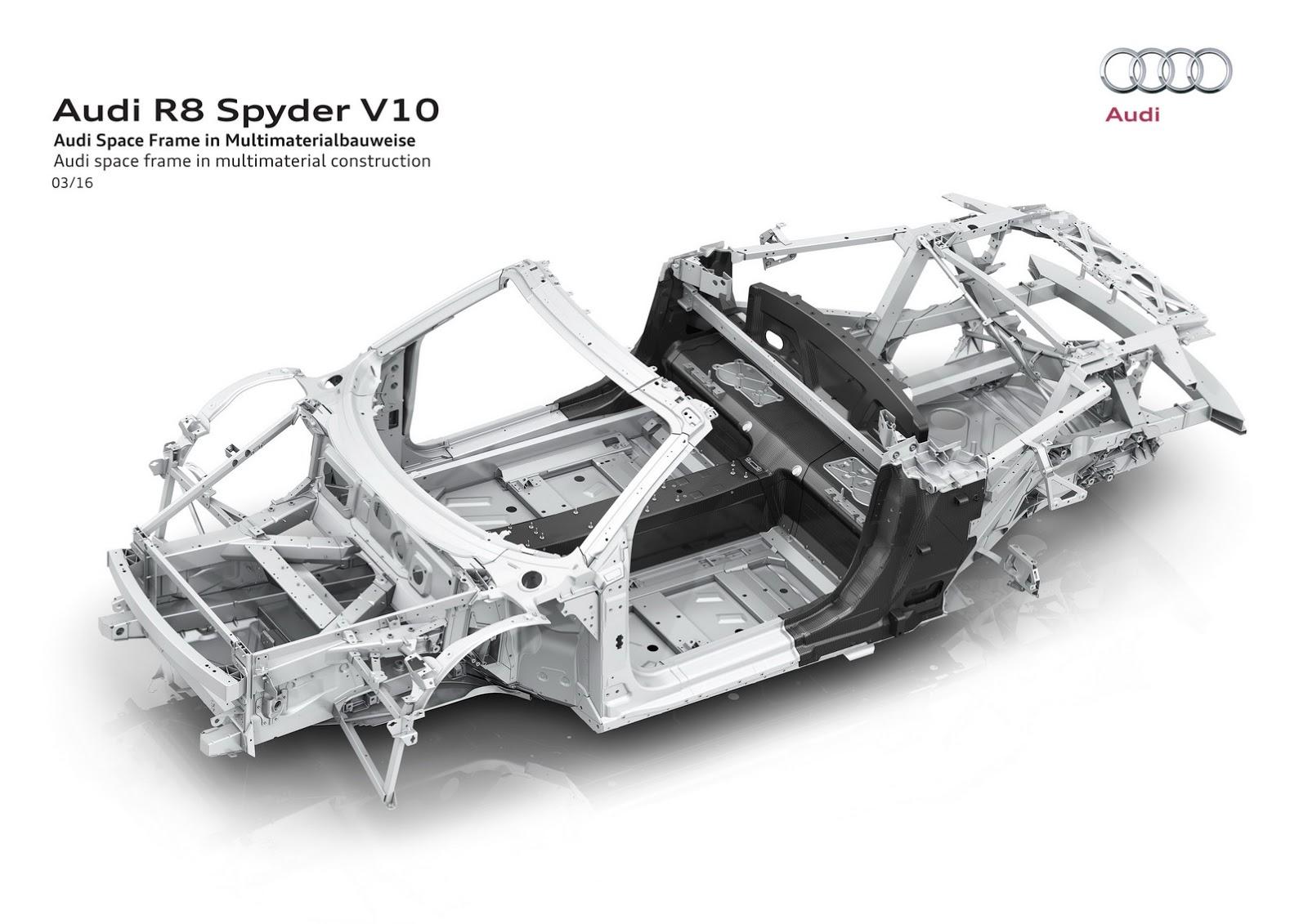 Siêu xe Audi R8 Spyder 2017 chính thức trình làng tại New York Auto Show