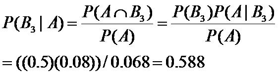 Teorema Bayes Dan Contoh Teorema Bayes - Damai7