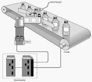 Prinsip kerja mesin label