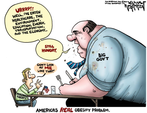 Understanding the American Obesity Epidemic