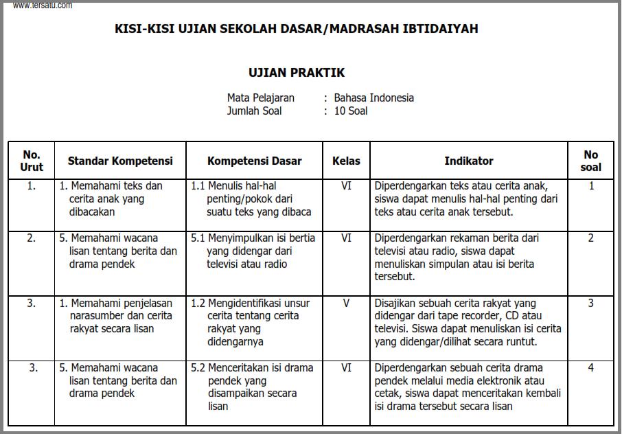 Soal Ujian Bahasa Indonesia Kelas 6 Sd - Kunci Ujian
