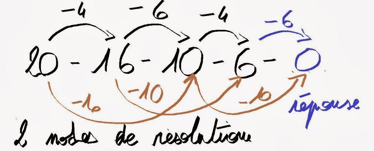 Les clés de la logique: Les séries de nombres (ou les ...