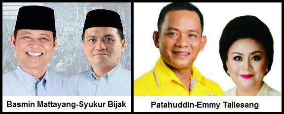 Dua pasang calon Bupati dan wakil Bupati Kabupaten Luwu 2018