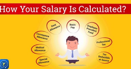 How to calculate salary of a newly Appointed General Line Teacher  with explanation    salary of accounts Assistant   salary of jr statistical Assistant 