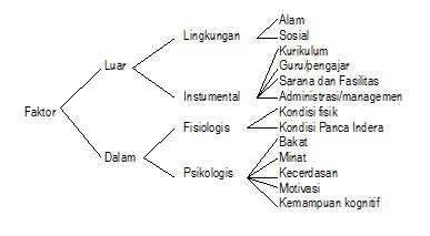 Tugas Bahasa Indonesia Laporan Hasil Penelitian Laporan Penelitian Bahasa Indonesia Idscribd Hasil Kemampuan Seseorang Yang Diperolehsebagai Hasil Dari