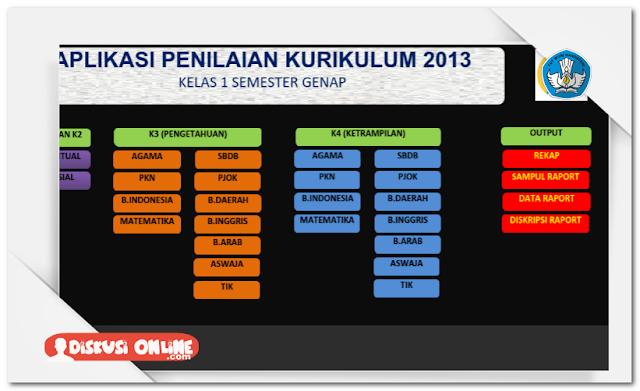 Kumpulan Aplikasi Raport SD Kurikulum 2013 Lengkap Terbaru