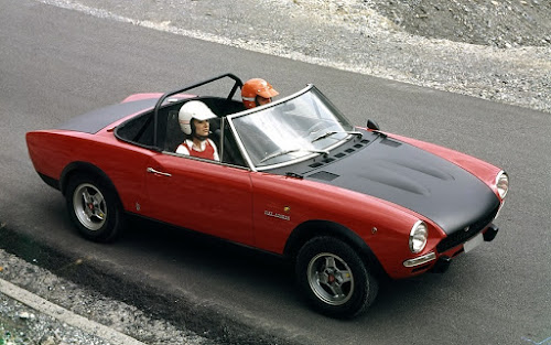 Fiat Abarth 124 Rally Stradale