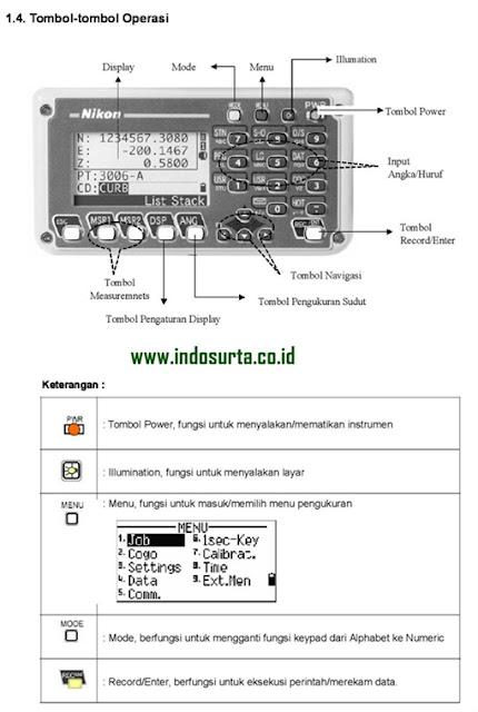 Jual Total Station Nikon NPL 322P Akurasi 2 Detik