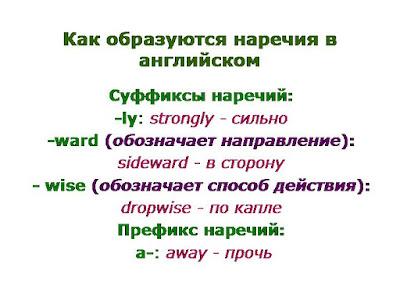 Суффиксы наречий в английском языке
