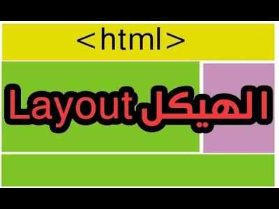 صفحة الويب ,html ,لغة برمجة , تعليم ,تعلم ,تصميم ,انشاء ,عناصر , وسوم , صفحة ,تقسيم ,دروس ,elements ,class ,inline,div ,دورة ,كورس ,css ,الهيكل ,layout ,FLOAT ,HTML