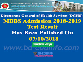 MBBS Admission Test Result 2018-2019