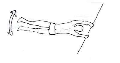 tahapan belajar menggerakan kaki