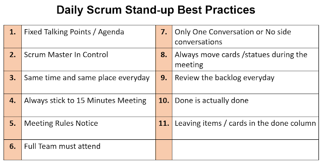 Daily Stand-up Best Practices