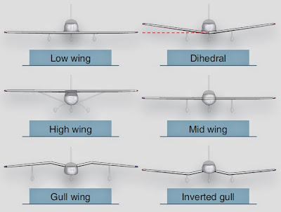Aircraft wings
