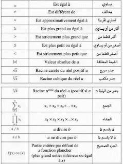 ترجمة الرموز الرياضياتية فهمها symbols.jpg
