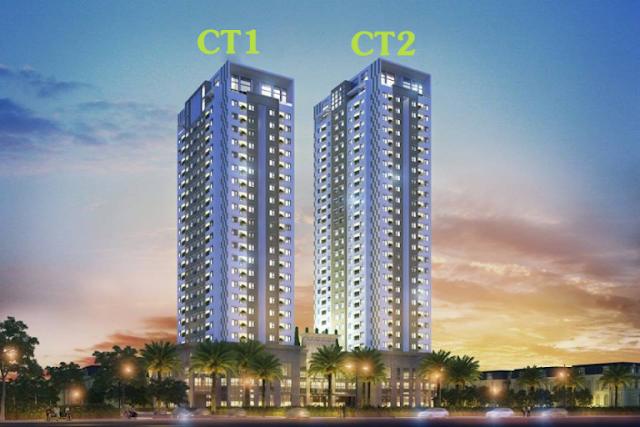 Dự án ICID Complex Lê Trọng Tấn