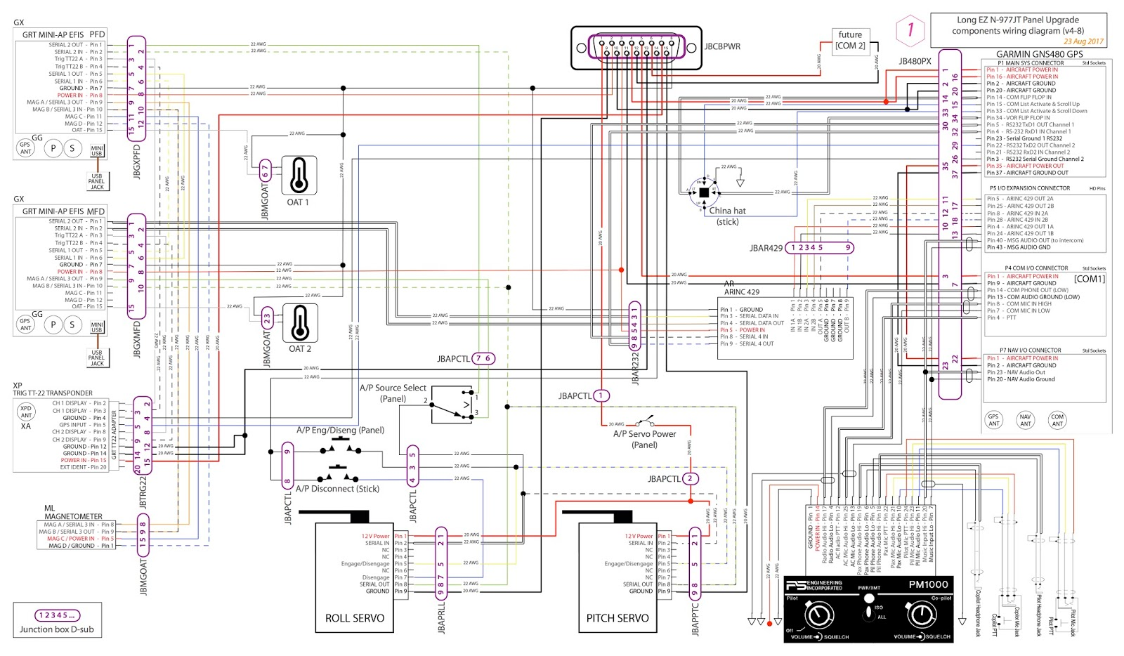 What Have I Gotten Myself Into Ch 22 Electrical Avionics Part 8 Aircraft Wiring Standards Latest Diagram