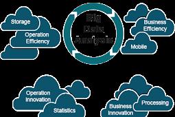 Review 10 Perusahaan Big Data Analytics Terbaik Dunia