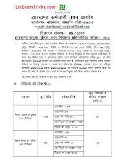 Jharkhand Police Constable Recruitment notification