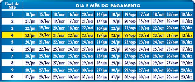 Calendário de pagamento do Bolsa Família 2019 já está disponível; veja a tabela