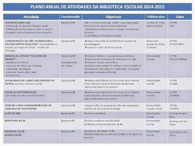 Plano Anual de Atividades da BE- Consulte aqui.
