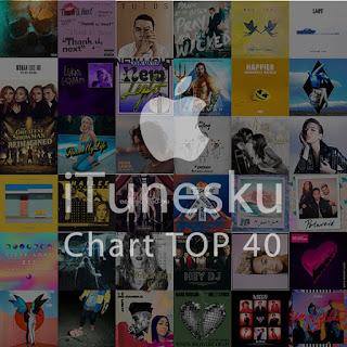 CHART TOP 40 Prambors Bulan Januari 2019