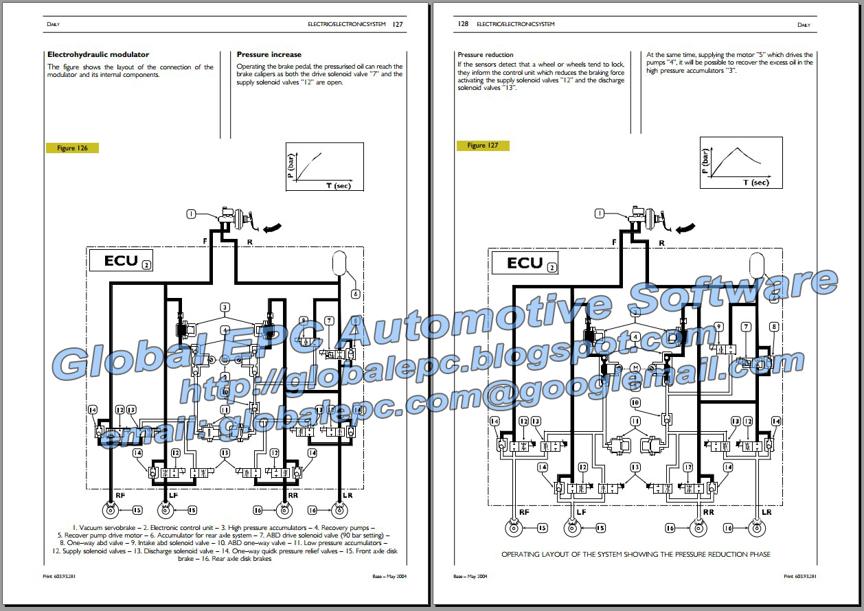 Iveco Engine Basic Wiring Diagram Free Download Tractor Daily
