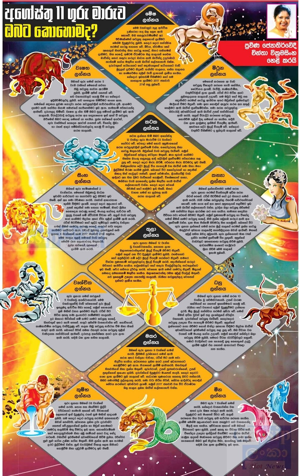 Horoscope predictions for Guru maruwa