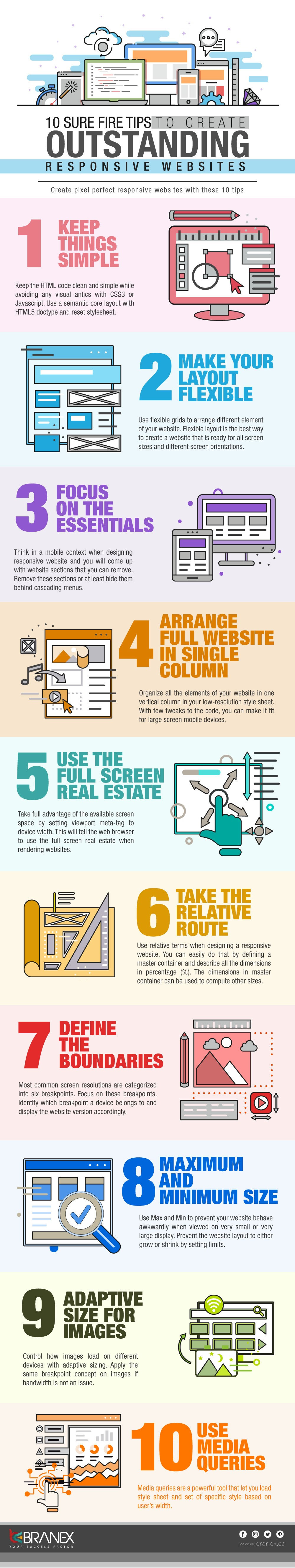 10 Sure-Fire Tips to Create Outstanding Responsive Websites #infographic