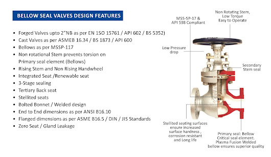 Bellow Seal Valves Supplier - South Africa