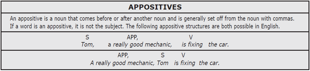 Enjoy 2 Learn English: Appositives: The Meaning and the ...