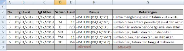 contoh fungsi datedif