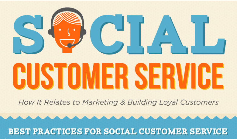 Image: How Social Customer Service Helps In Building Loyal Customers