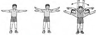 Latihan Kelentukan Sendi Bahu