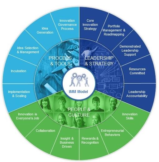 Cisco Tutorials and Materials, Cisco Certifications, Cisco Guides, Cisco Learning