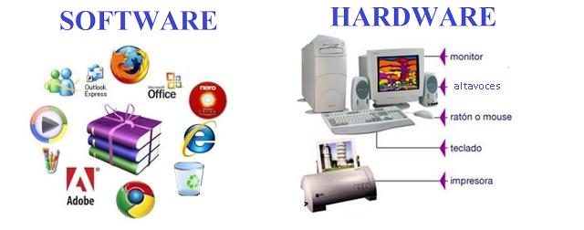 cuales son los componentes del hardware y software