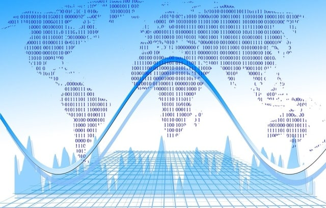unleash power of big data make more informed commercial decisions