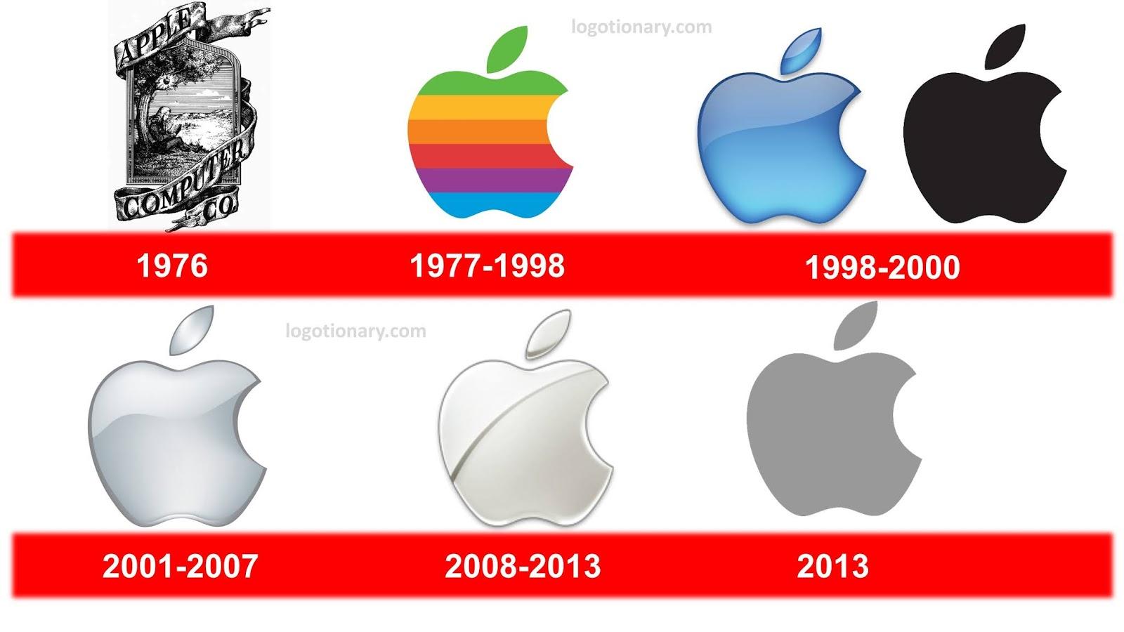 Apple Logo Evolution and History