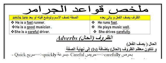 ملخص القواعد والقصة للصف الأول الاعدادى ترم ثاني 2018- مستر عادل مجدي