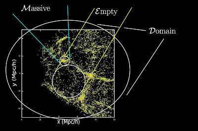 The Trenches of Discovery: Dark energy: onus of proof reversed
