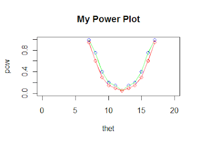 How did I make this plot?