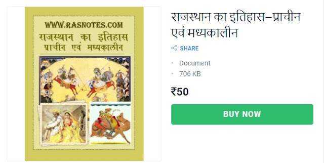 Download NCERT BOOKS PDF 6 to 12 for Ras exams in
