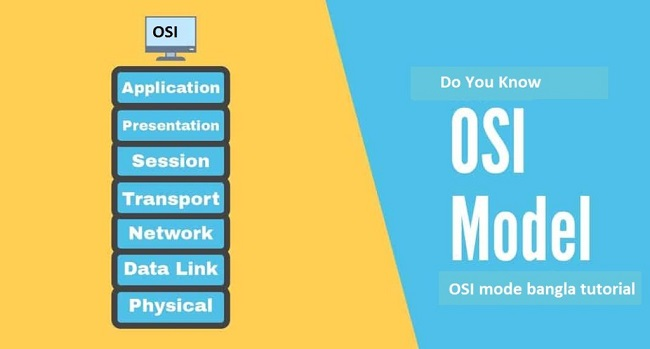 OSI Model (Raihan Hossain)