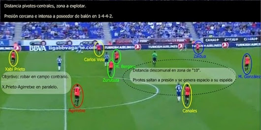 Scouting: Real Sociedad