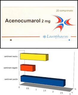 ACENOCUMAROL 2 mg pareri medicament boala tromboembolicaa