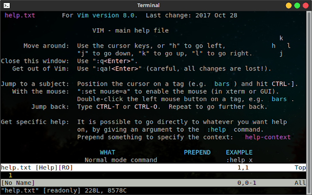 The Power Of Vim Text Editor!